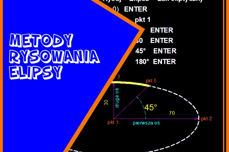 Prezentacja metod rysowania elipsy w programach typu cad. Wykonanie rysowania elipsy krok po kroku na przykładach.