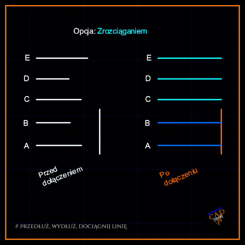 Wydłużanie i dołanczanie linii do innego elementu za pomocą opcji: zrozciaganiem