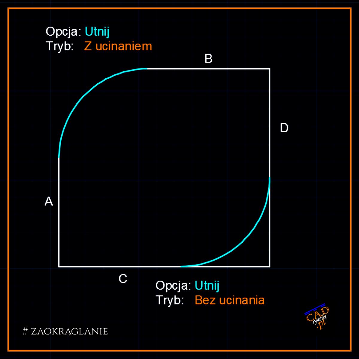 Metoda zaokrąglenia narożników obiektu przy zastosowaniu trybu z ucinaniem oraz bez ucinania przyległych krawędzi. Dodatkowo krótki opis pozostalych opcji narzędzia zaokrąglij.