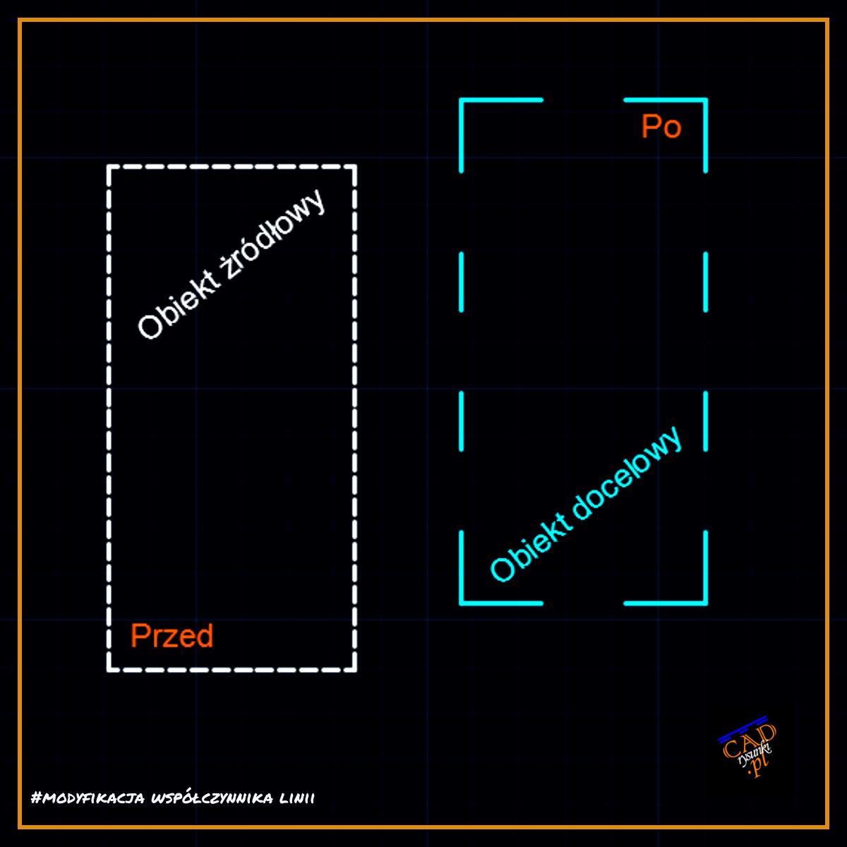 Zwiększanie lub zmniejszanie gęstości linii w programie typu CAD.