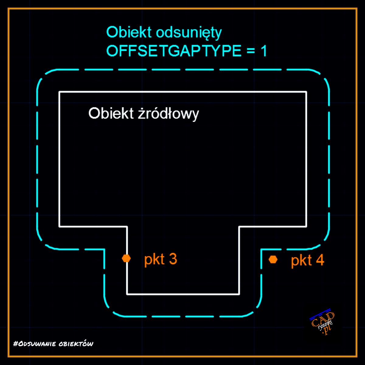 Wykonanie krok po kroku kopiowania obiektów z opcją powiększania. Zastosowaliśmy polecenie odsun funkcja offsetgaptype.